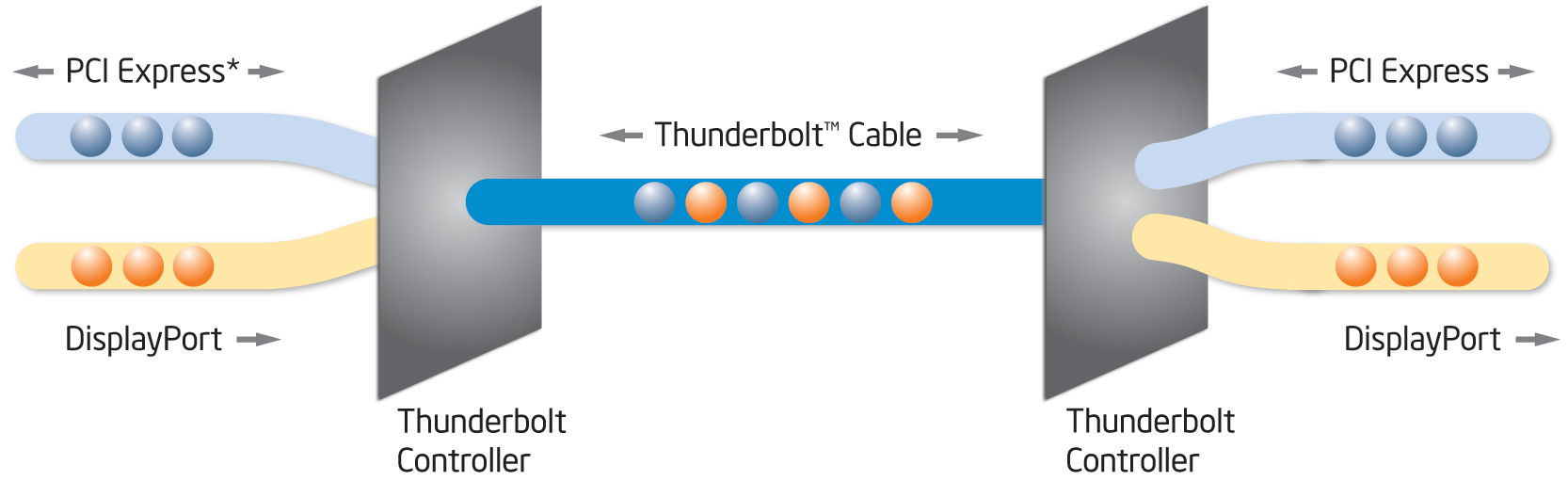Thunderbolt_Technology.jpg