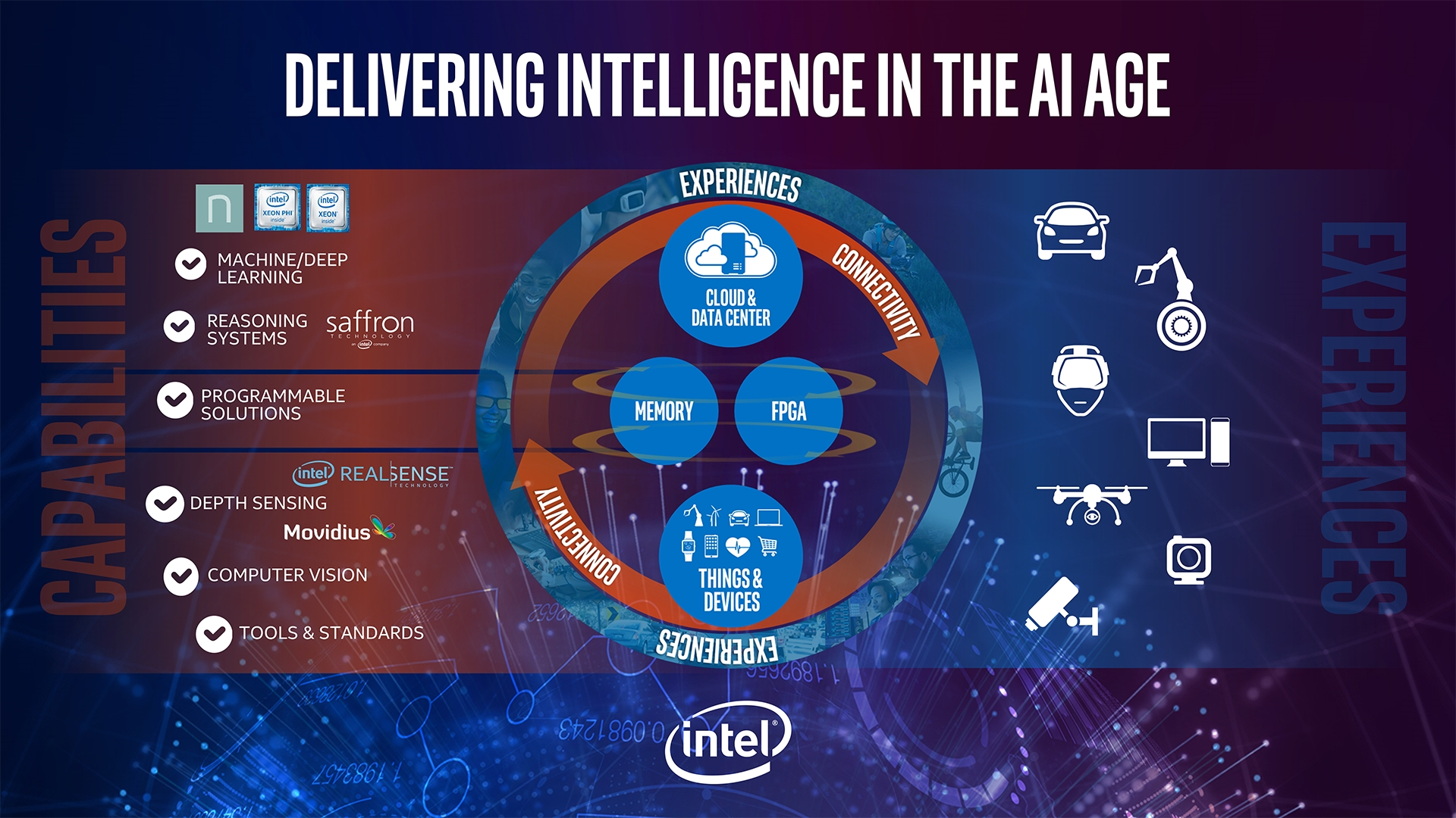 Graphic: Delivering Intelligence in the AI Age