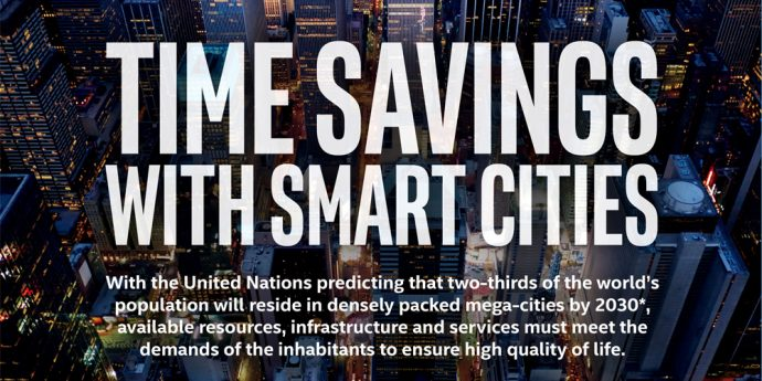smart cities infographic 2x1