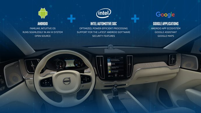 intel volvo android announcement thumb