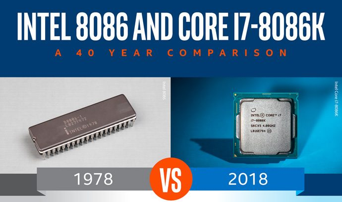 then and now 8086 and core i7 8086k sm