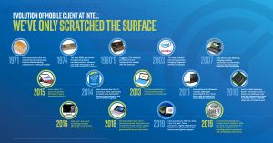 intel mobile infographic