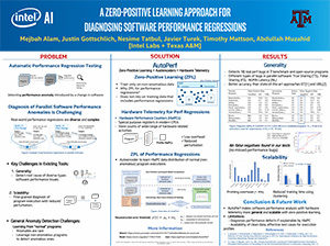 autoperf neurips19 poster sm