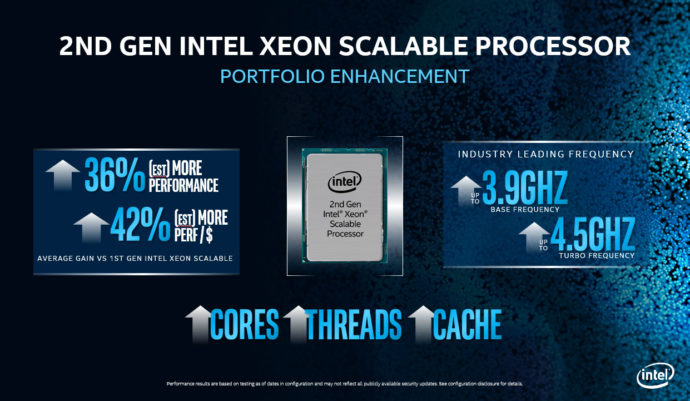 2nd gen xeon scalable