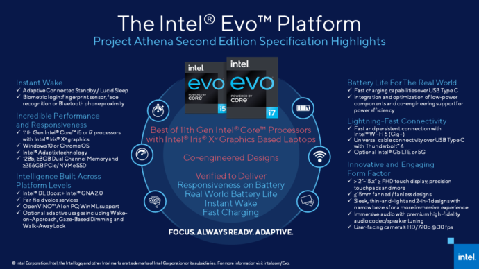 Intel Evo Platform Project Athena Highlights